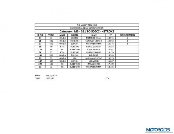 TVR 2014 final results_Page_16