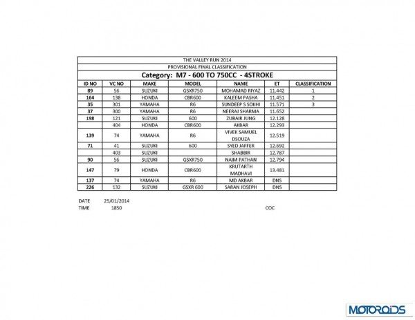 TVR 2014 final results_Page_18