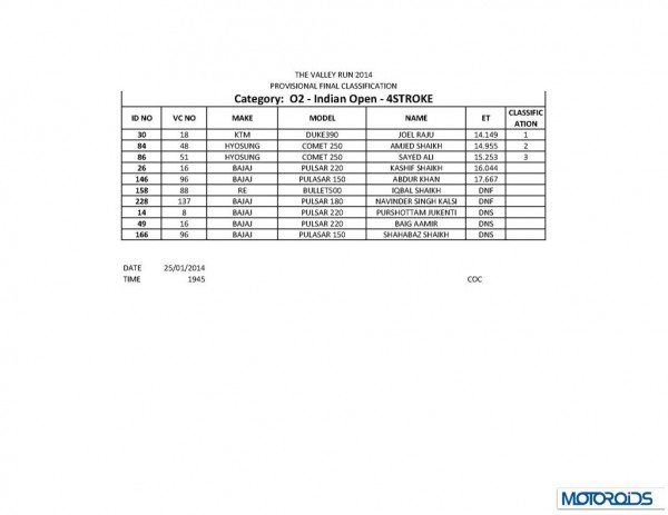 TVR 2014 final results_Page_21