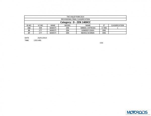 TVR 2014 final results_Page_37