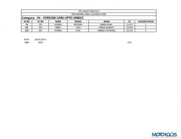 TVR 2014 final results_Page_45