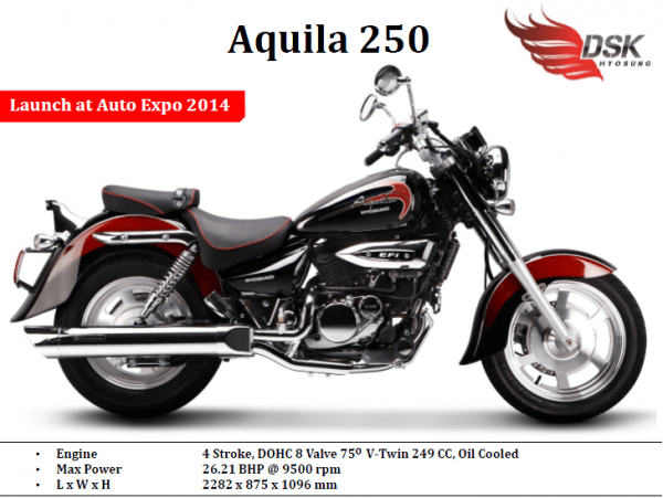 Confirmed- Hyosung Aquila 250 India launch at Auto Expo 2014