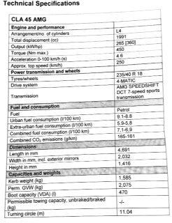 Mercedes CLA45 AMG specs