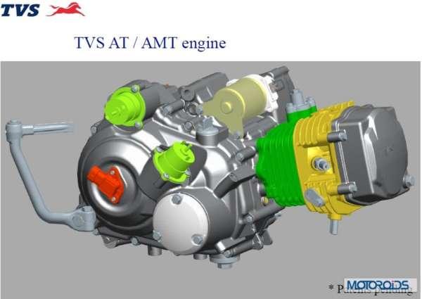 TVS AMT engine