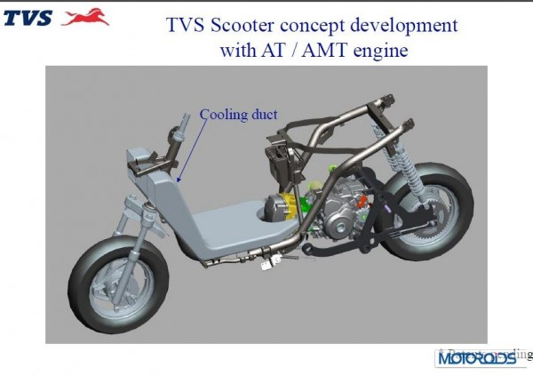 TVS AMT scooter drawing
