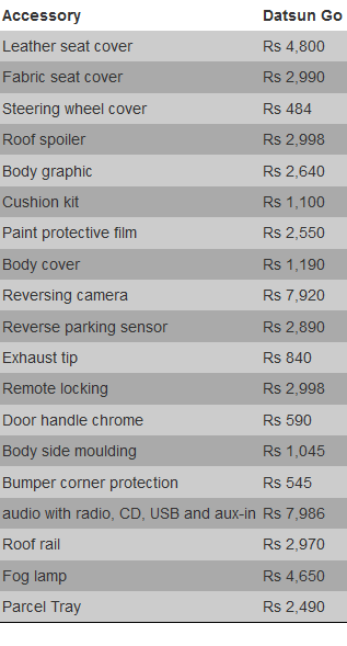 datsun-go-accesory-price-list