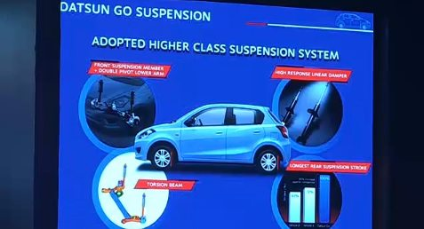 datsun-go-india-launch-prices-images- (3)
