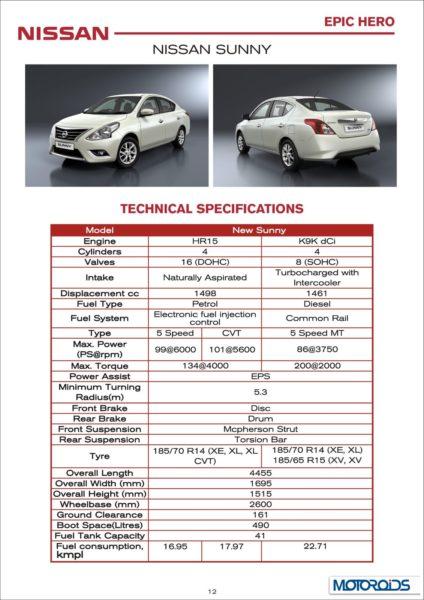 New 2014 Nissan Sunny tech specs