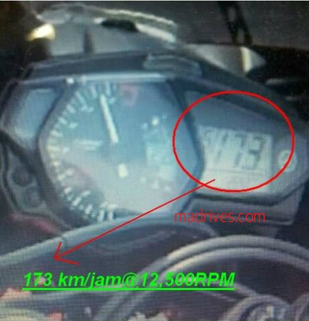 Yamaha R25's Top Speed