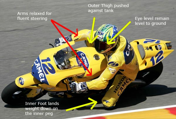 Cornering Tips for a Motorcycle