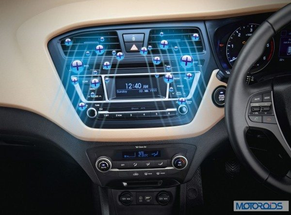 Hyundai Elite i20 Cluster Ionizer shown from AC vents