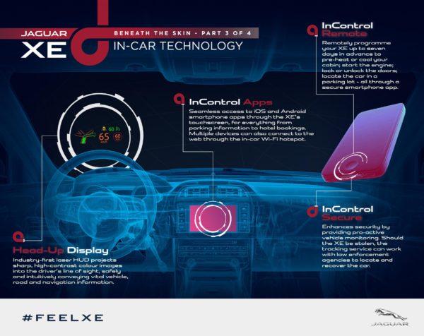 Jaguar-XE-InCarTech-infotainment-system