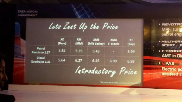 Tata-Zest-Launched-Price-Details
