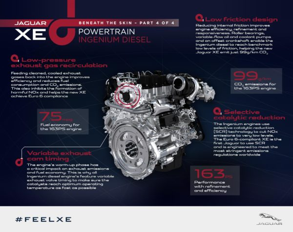 Jaguar-XE_Powertrain
