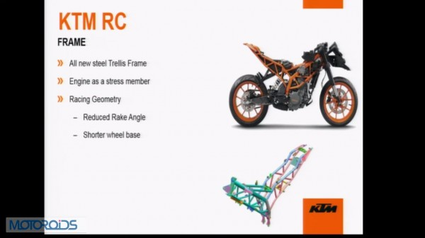 KTM-RC390-RC200-India-Launch-Frame