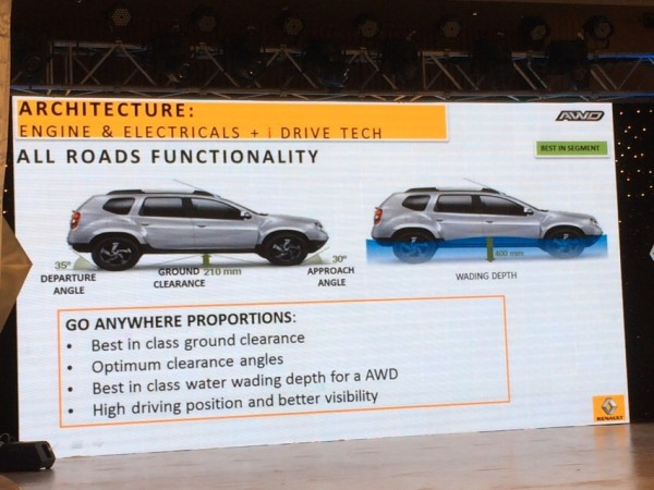 Renault Duster AWD launch (6)