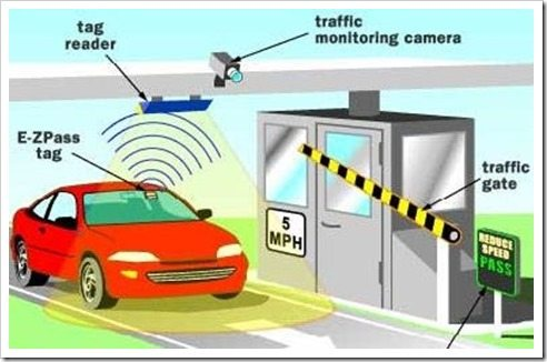 Electronic-Toll-Collection