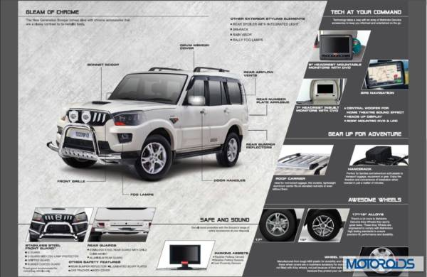 Mahindra Scorpio Accessories 2