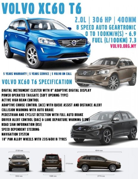 Volvo-xc60-t6-brochure-with-all-details