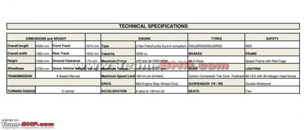 DC Avanti Specs, Options & Features (2)