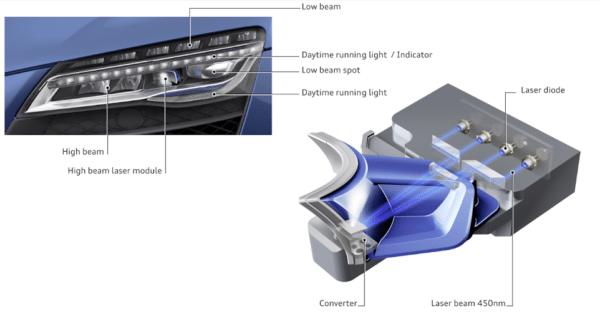 Audi R8 LMX laser lamps