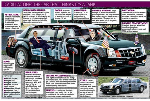 Barack-Obama-Car