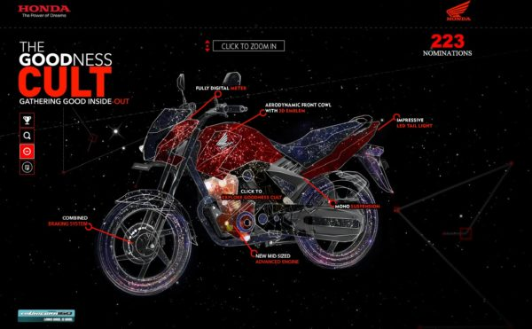 Honda CB Unicorn 160 Goodness Cult