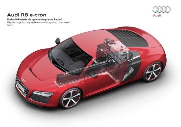 Audi_R8_e-tron_038-850x598
