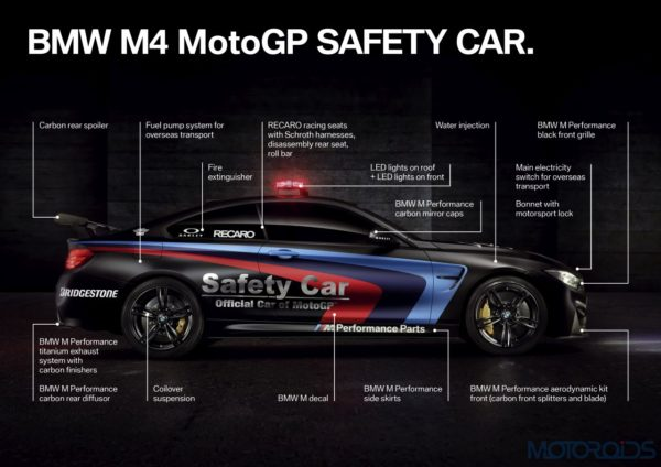 BMW M4 MotoGP Safety Car (7)
