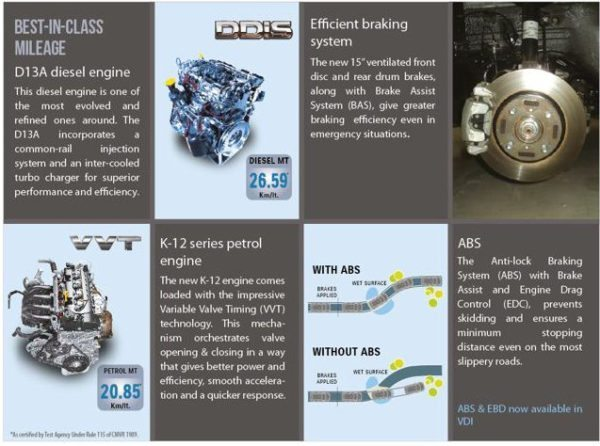 Maruti-DZire-New-Engines