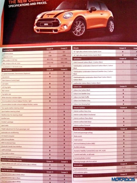 Mini Cooper S India specs and features (2)