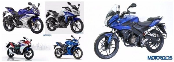 150cc Comparison new