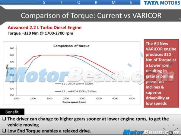 2015 Tata Safari facelift Brochure (25)