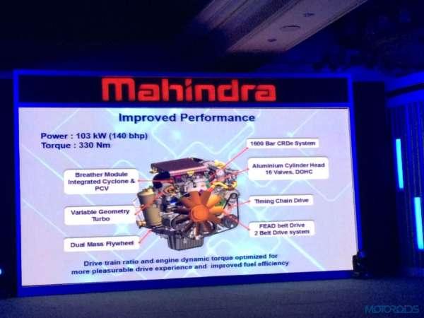 2015 New Age Mahindra XUV500 (8)
