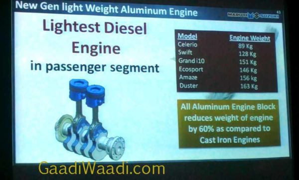 Maruti-Celerio-Diesel-details-1