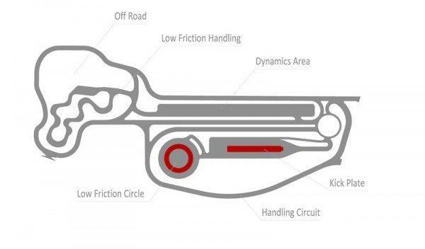 Porsche Experience Centre test track