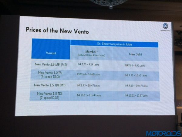 2015 Volkswagen Vento facelift launch prices (2)