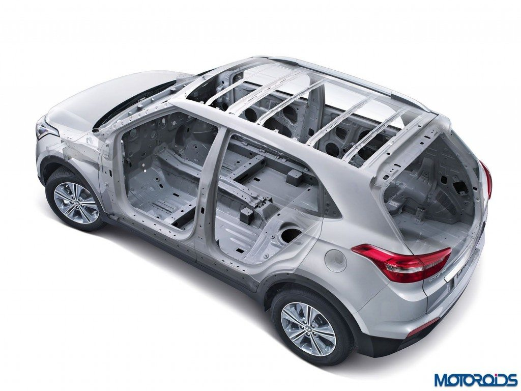 Hyundai Creta body structure
