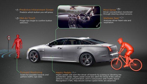 Jaguar sixth sense technology