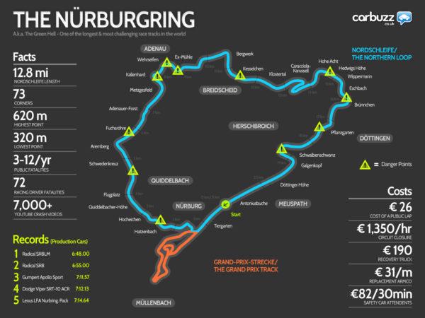 nurburgring-1600x1200-1