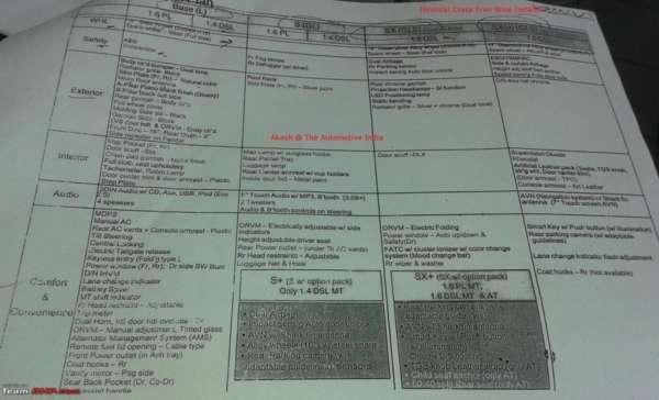Hyundai-Creta-variants-and-features-leaked