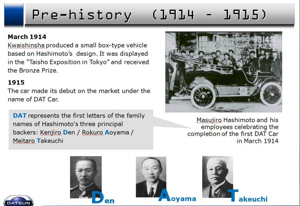 early datsun Nissan history