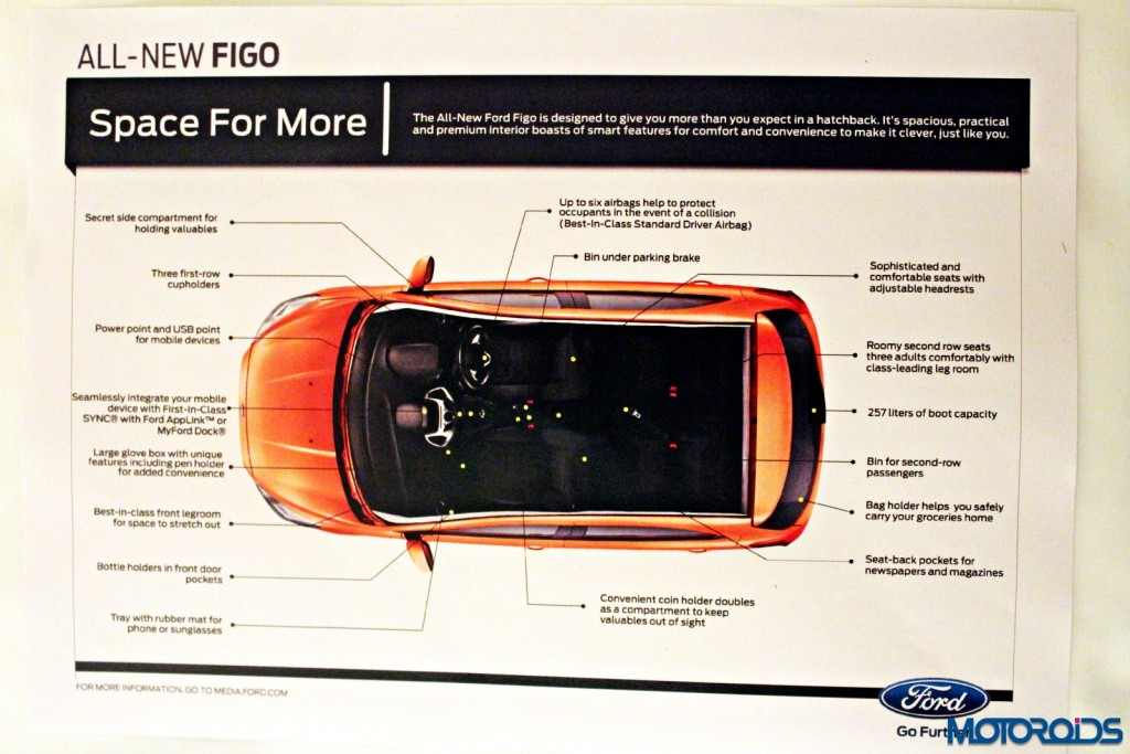 new 2015 Ford Figo space infographic