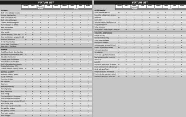 2015 Maruti Suzuki Baleno Feature List