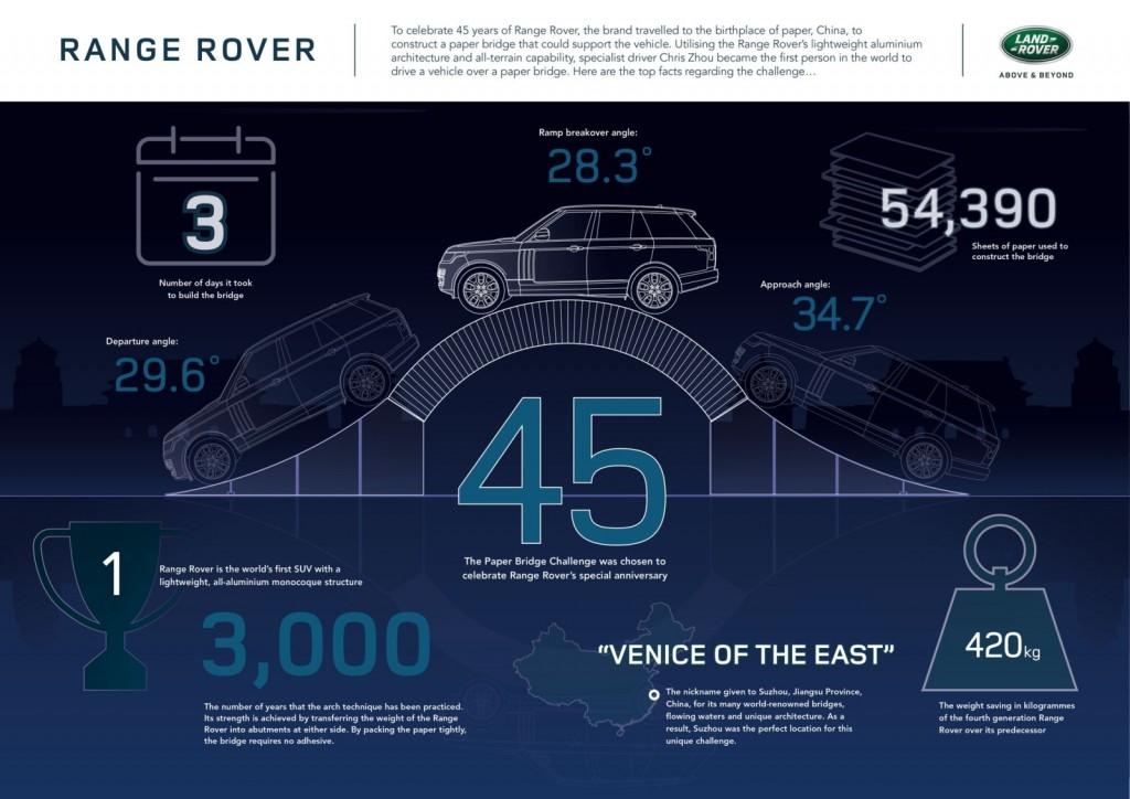 Range Rover Paper Bridge (3)