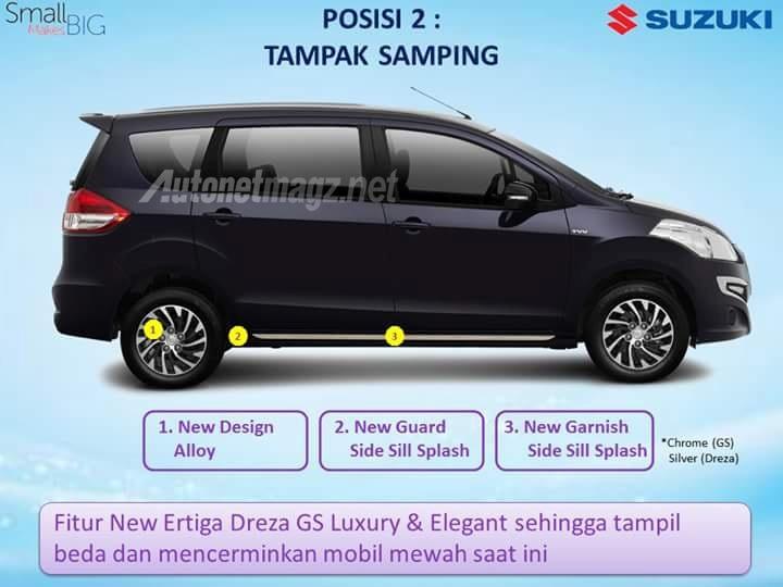 Suzuki Ertiga Facelift Dreza Side