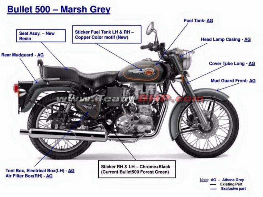 2016 Royal Enfiled Bullet 500 Marsh Grey
