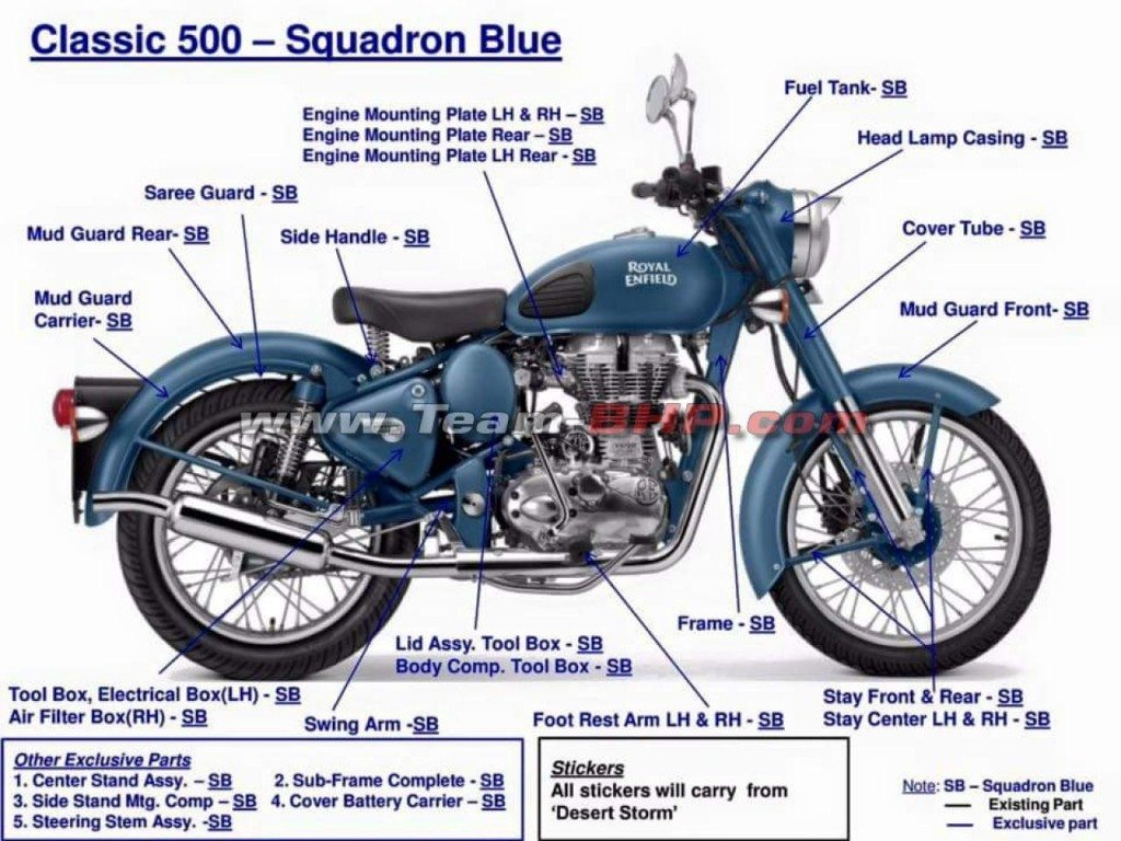 2016 Royal Enfiled Classic 500 Squadron Blue