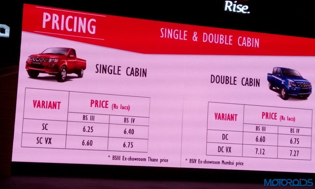 Mahindra Imperio Pick-Up Launch - LIVE (12)