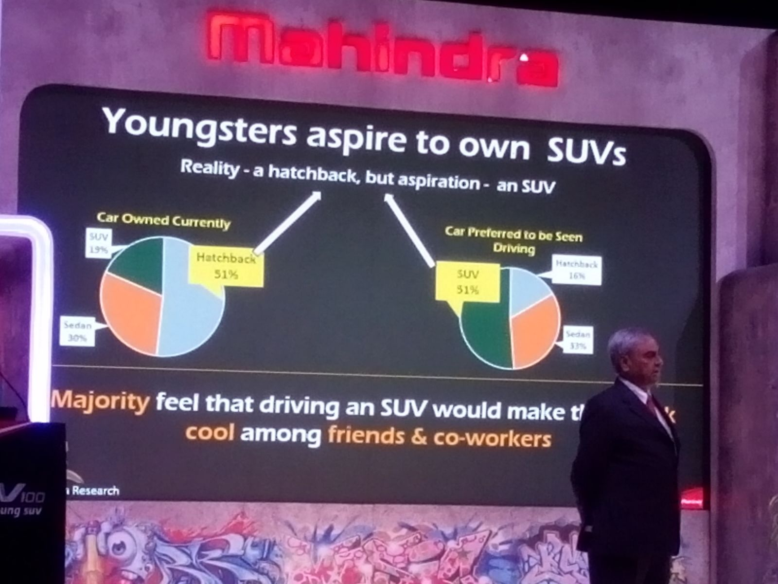 Mahindra KUV100 launch live (6)